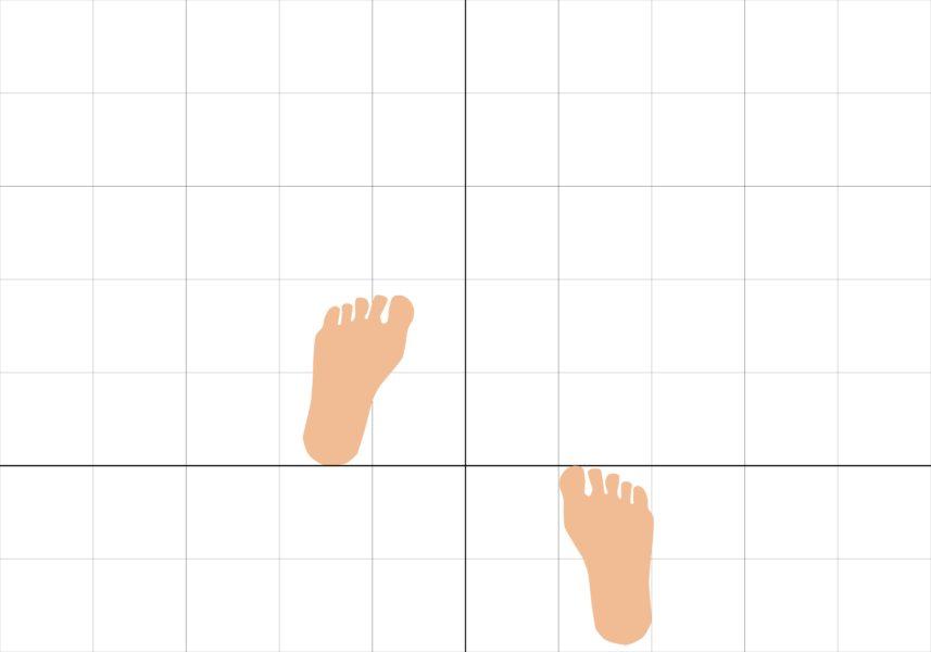 サンチン立ちの足の置く位置の目安
