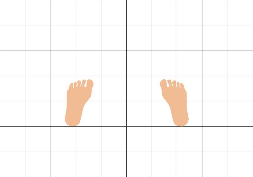 ナイファンチ立ちの足の置く位置の目安