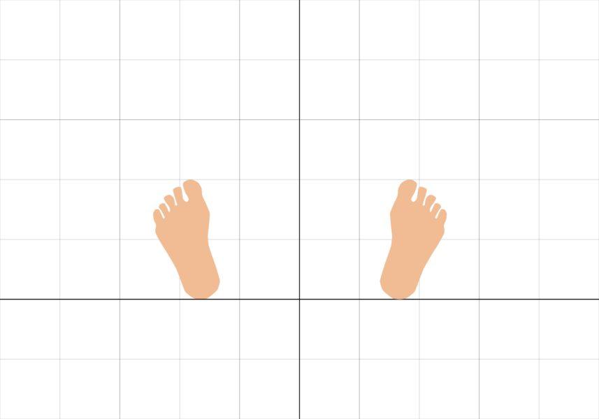八字立ちの足の置く位置の目安
