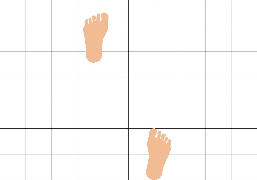 前屈立ちの足の置く位置の目安