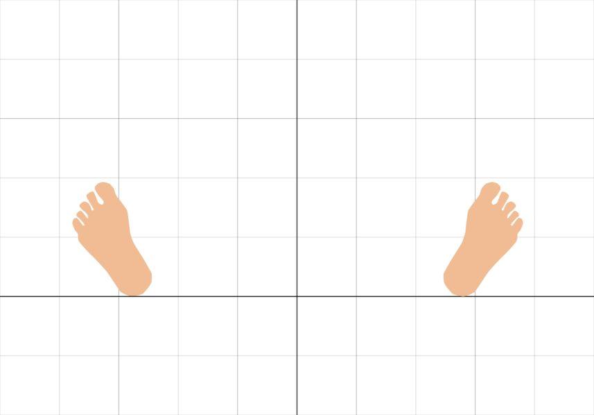 四股立ちの足の置く位置の目安