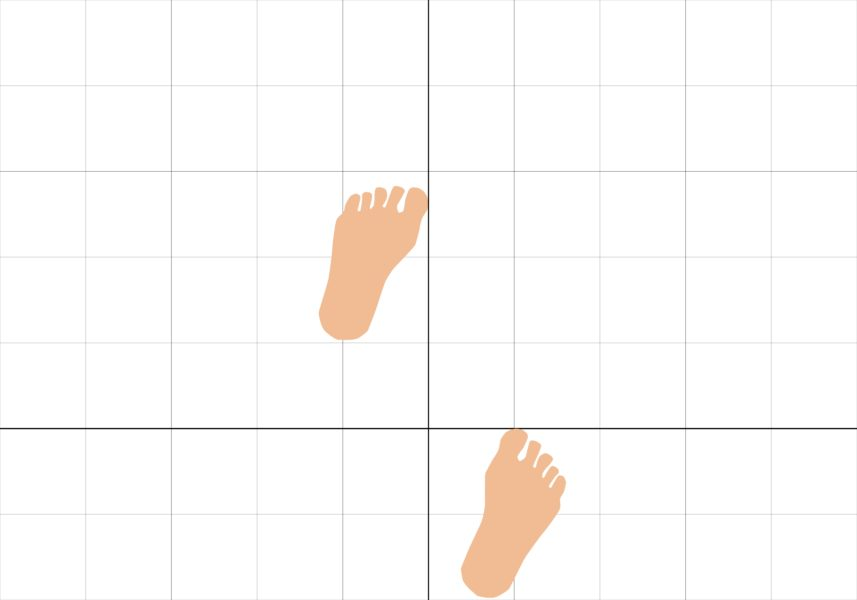 基立ちの足の置く位置の目安