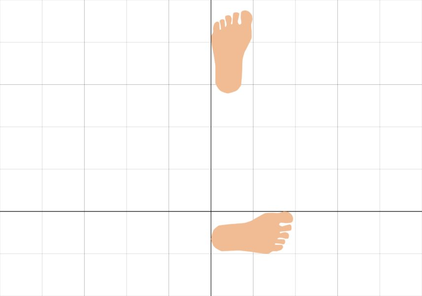 後屈立ちの足の置く位置の目安