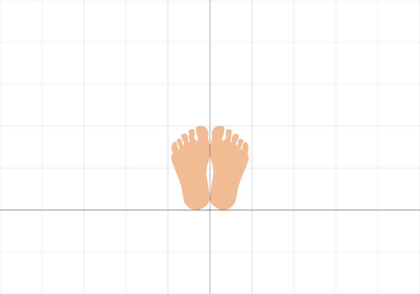 閉足立ちの足の置く位置の目安